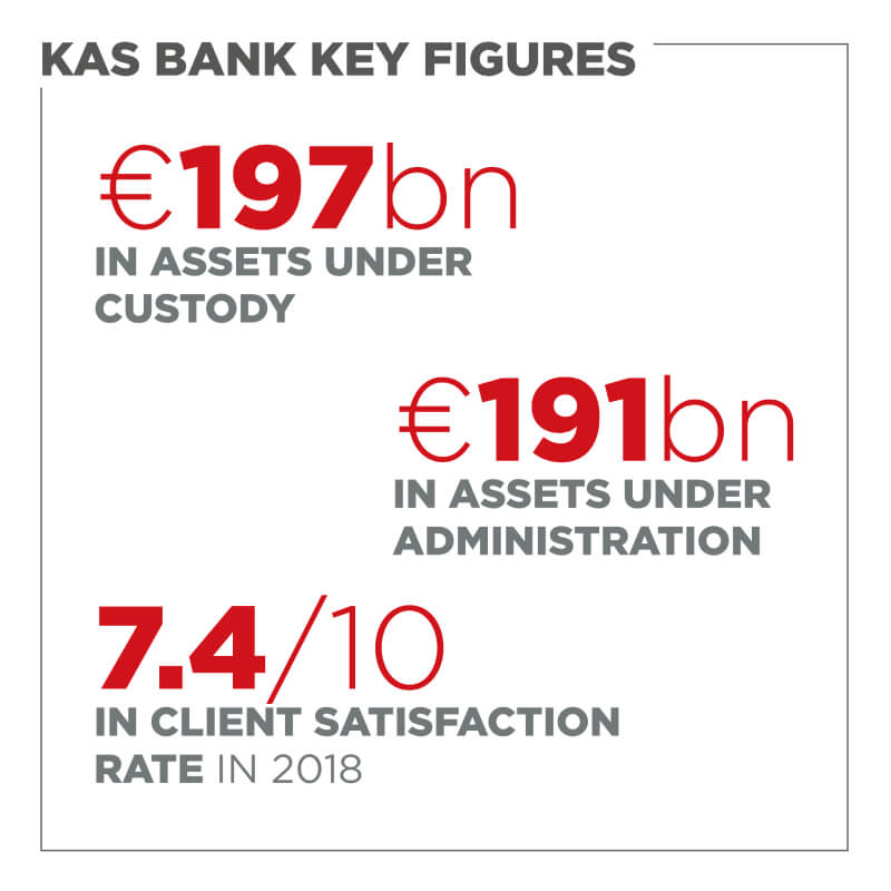KAS BANK Key figures 2018